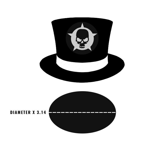 Storleksguide hattar